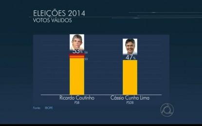 TERCEIRO TURNO: Urnas da eleição (CÁSSIO X RICARDO) de 2014 serão auditadas nos dias 15 e 16 na Paraíba a pedido do PSDB