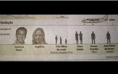 Como se chamam as babás dos filhos de Huck e Angélica?