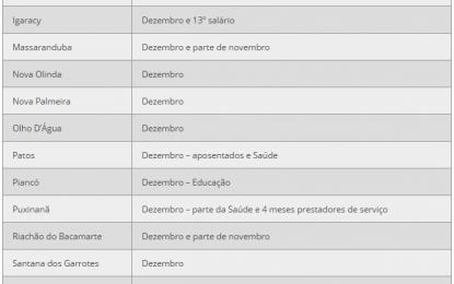 Servidores de 14 prefeituras paraibanas estão com salários atrasados