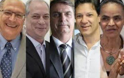 NOVA PESQUISA DATAFOLHA: Após ataque, Bolsonaro tem 24%, Ciro, Marina, Alckmin e Haddad empatam em segundo lugar – VEJA TODOS OS NÚMEROS