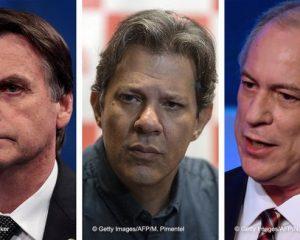 PESQUISA DATAFOLHA: Bolsonaro tem 28% e Haddad sob 3 pontos vai a 16% e Ciro 13% – VEJA OS NÚMEROS