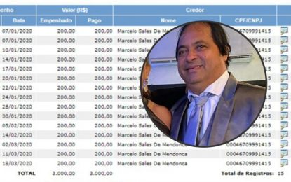 FARRA DAS DIÁRIAS: Prefeitura de Lucena já gastou mais de R$ 1 milhão com diárias; Marcelo Monteiro embolsou R$ 10 mil para a ir a João Pessoa em apenas 2 anos